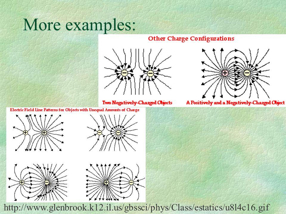 More examples: http://www.glenbrook.k12.il.us/gbssci/phys/Class/estatics/u8l4c16.gif
