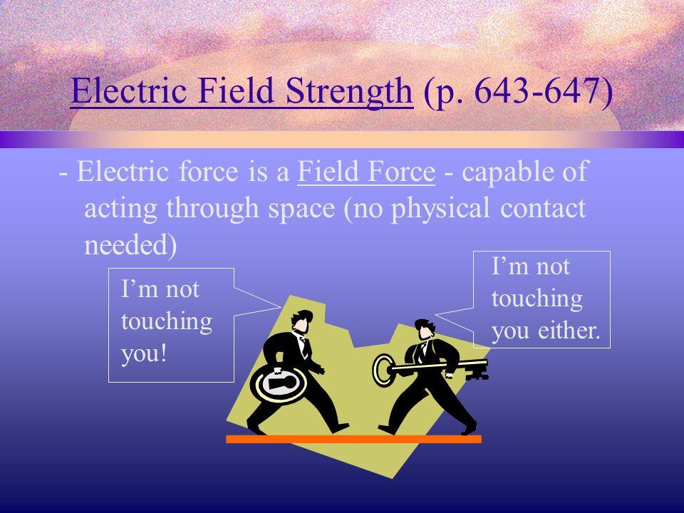 Electric Field Strength (p.