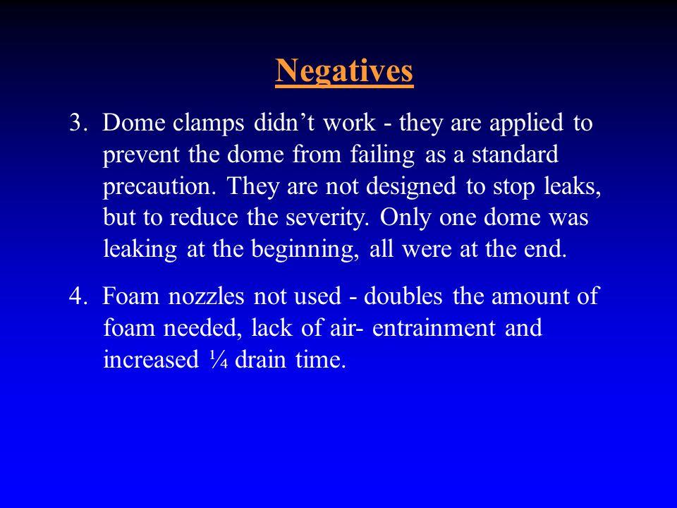 Negatives 3.
