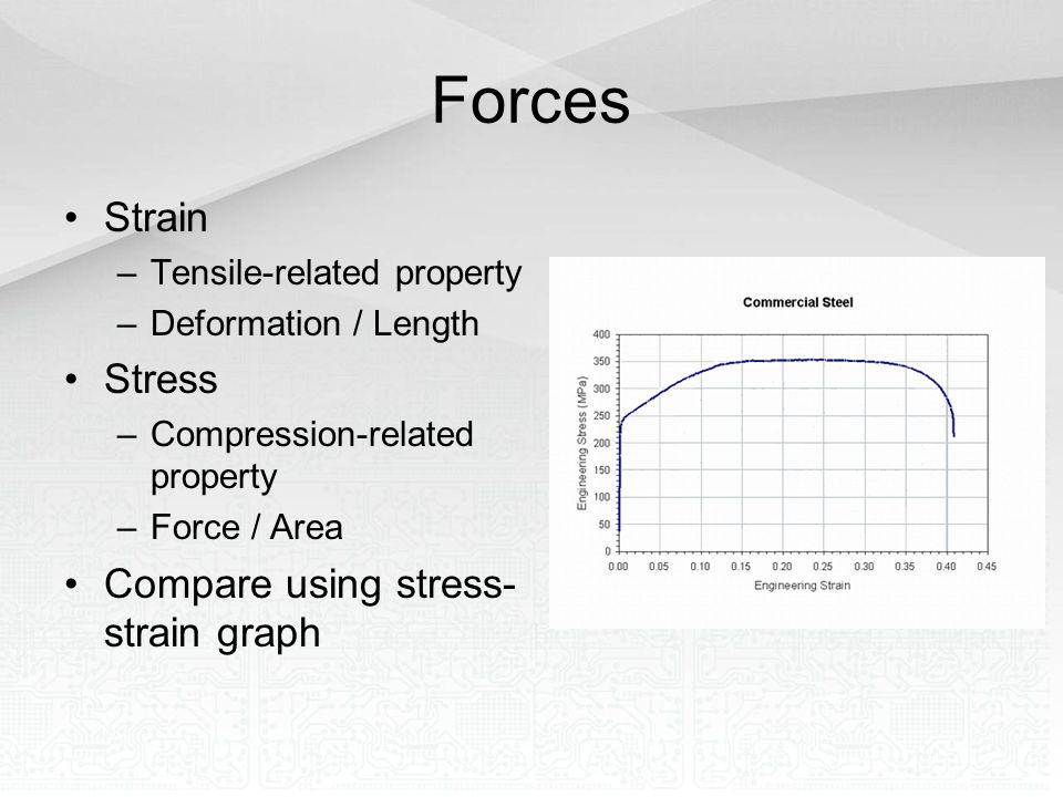 Forces Strain –Tensile-related property –Deformation / Length Stress –Compression-related property –Force / Area Compare using stress- strain graph
