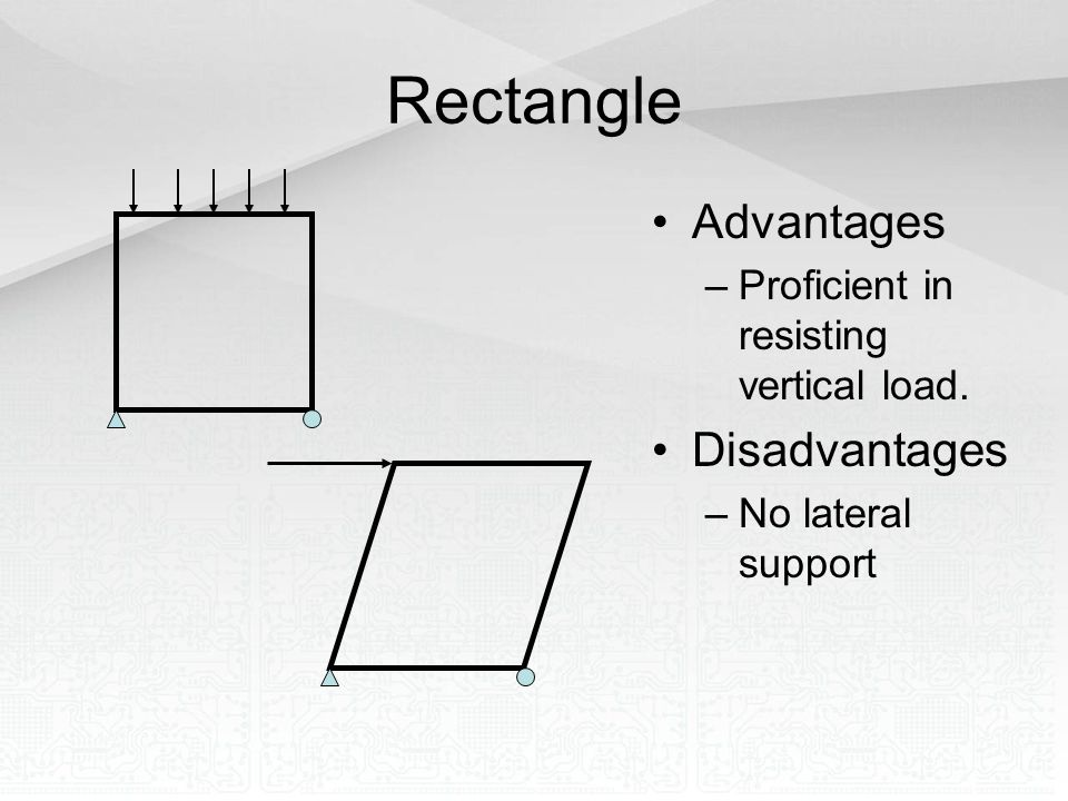 Rectangle Advantages –Proficient in resisting vertical load. Disadvantages –No lateral support