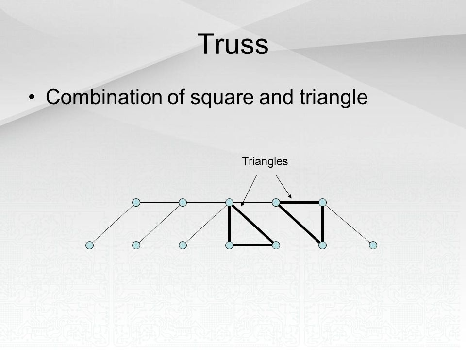 Truss Combination of square and triangle Triangles