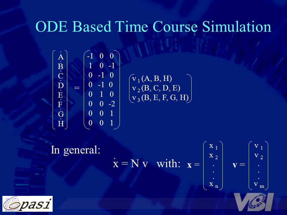 ODE Based Time Course Simulation -100 10-1 0-10 010 00-2 001 ABCDEFGHABCDEFGH................