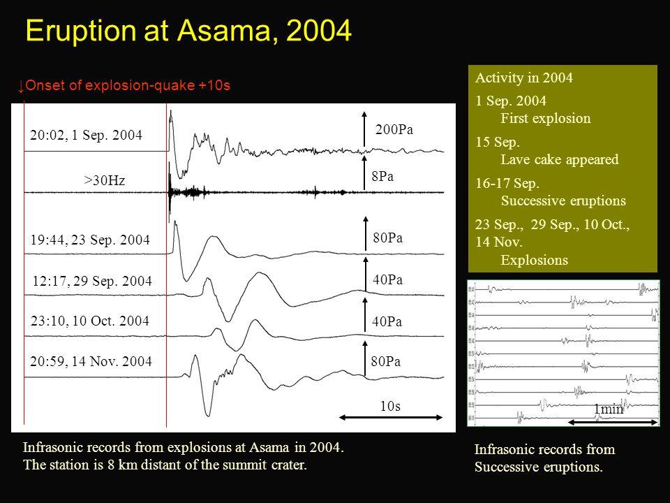 Eruption at Asama, 2004 20:02, 1 Sep. 2004 19:44, 23 Sep. 2004 12:17, 29 Sep. 2004 23:10, 10 Oct. 2004 20:59, 14 Nov. 2004 >30Hz 200Pa 10s ↓ Onset of