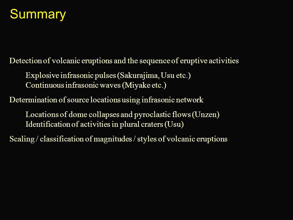 Summary Detection of volcanic eruptions and the sequence of eruptive activities Explosive infrasonic pulses (Sakurajima, Usu etc.) Continuous infrason