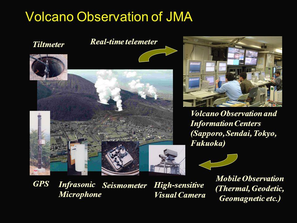 Volcano Observation of JMA 傾斜計 High-sensitive Visual Camera Seismometer Infrasonic Microphone GPS Tiltmeter Volcano Observation and Information Center