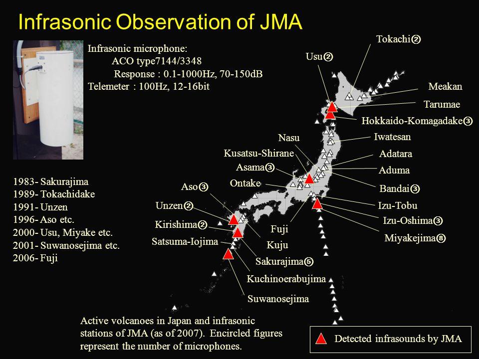 Infrasonic Observation of JMA Infrasonic microphone: ACO type7144/3348 Response : 0.1-1000Hz, 70-150dB Telemeter : 100Hz, 12-16bit Meakan Tokachi ② Ta