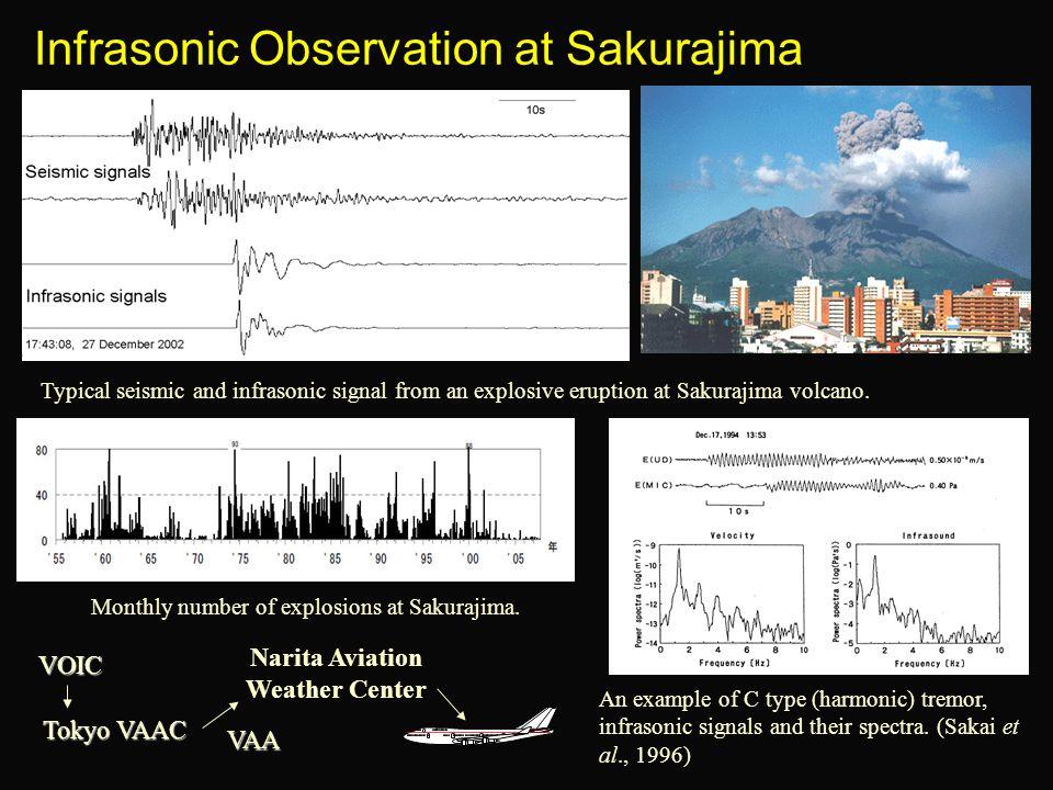Infrasonic Observation at Sakurajima An example of C type (harmonic) tremor, infrasonic signals and their spectra. (Sakai et al., 1996) Typical seismi