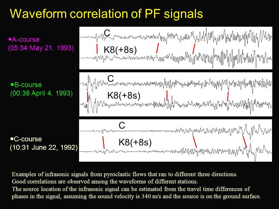 Waveform correlation of PF signals ●A-course (05:34 May 21, 1993) ●B-course (00:38 April 4, 1993) ●C-course (10:31 June 22, 1992) C K8(+8s) C K8(+8s)