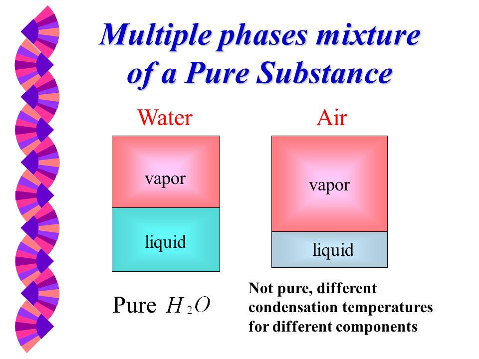 Phase Equilibrium p heat ice p liquid ice P = 1 atm T = -10 o C liquid p p vapor p P = 1 atm T = 0 o C P = 1 atm T = 20 o C P = 1 atm T = 100 o C P = 1 atm T = 300 o C