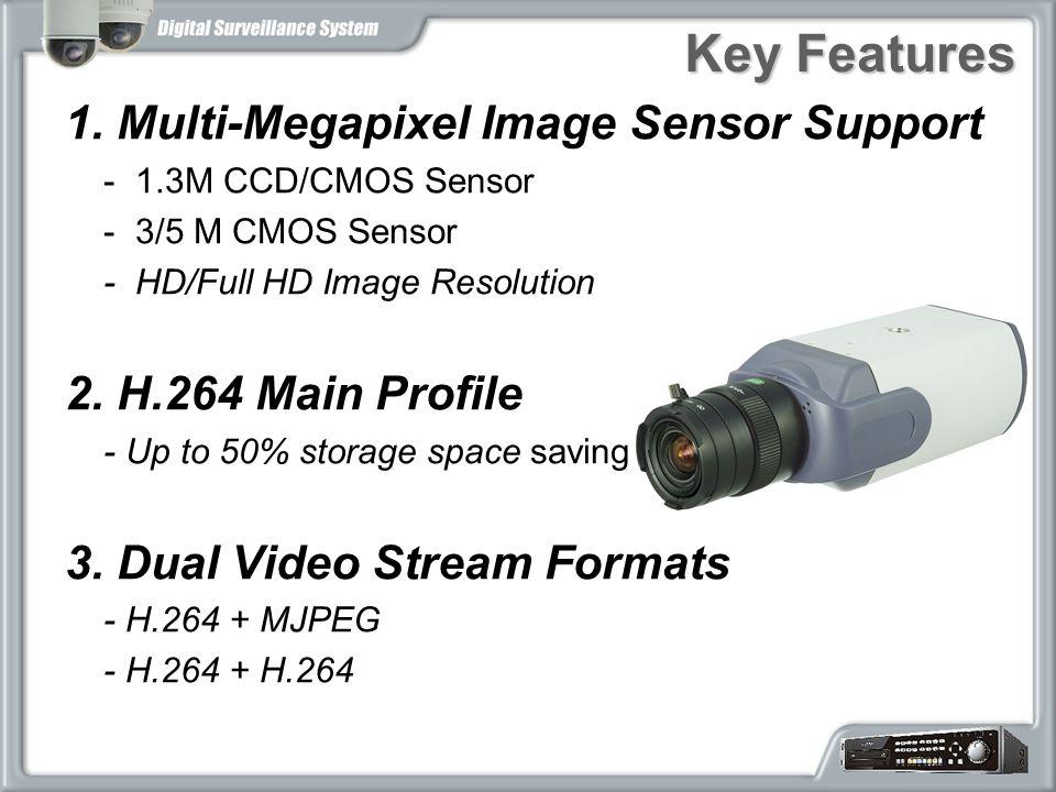 Key Features 1. Multi-Megapixel Image Sensor Support - 1.3M CCD/CMOS Sensor - 3/5 M CMOS Sensor - HD/Full HD Image Resolution 2. H.264 Main Profile -