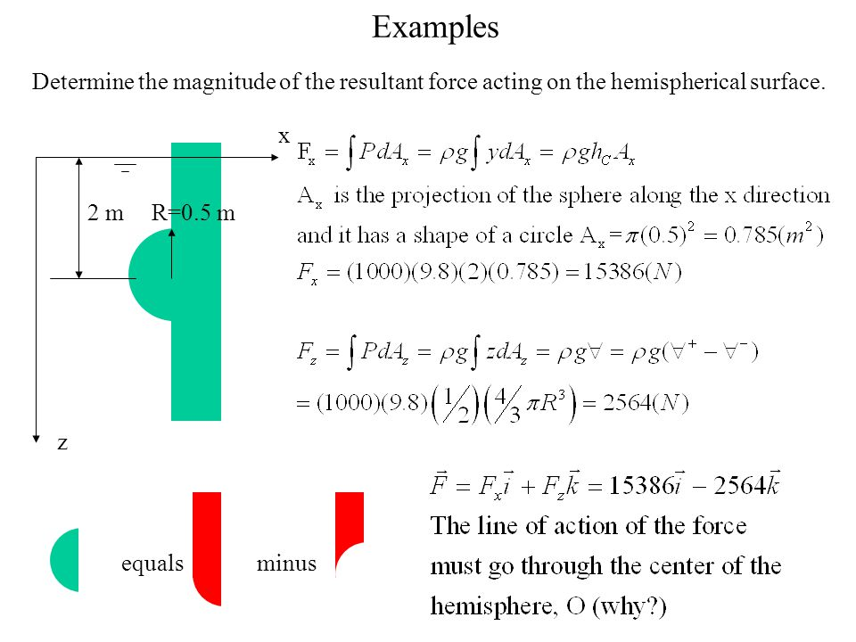 Examples Determine the magnitude of the resultant force acting on the hemispherical surface. 2 mR=0.5 m z x minusequals