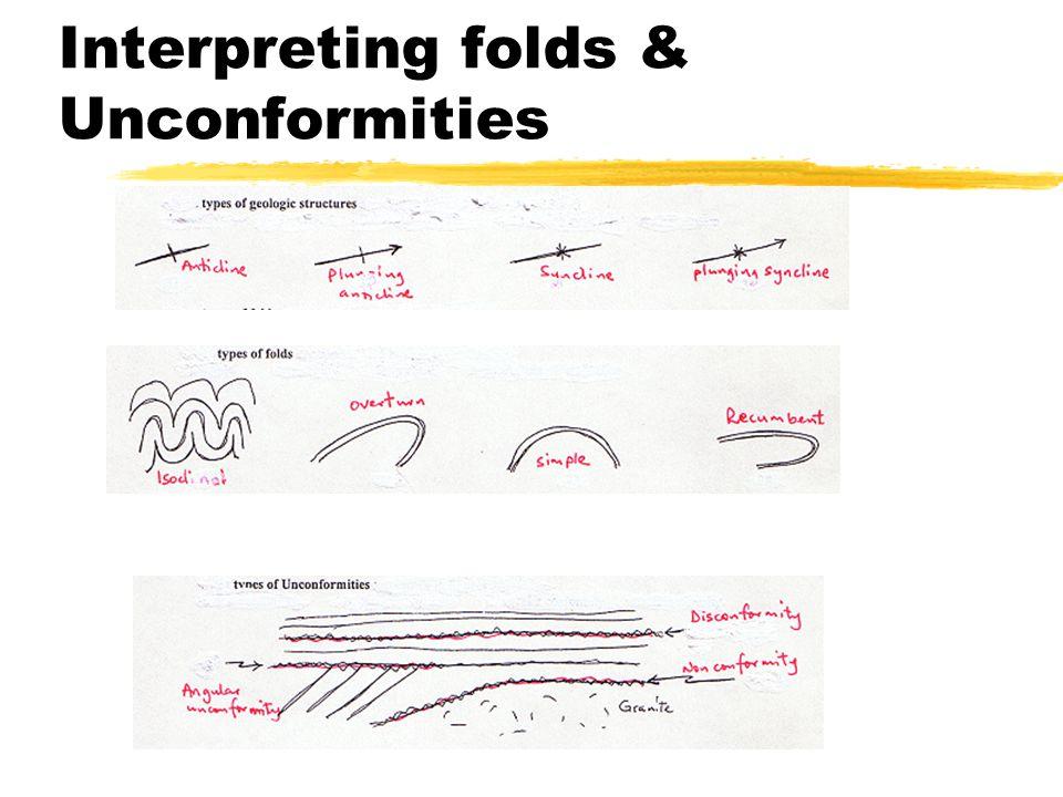 Interpreting folds & Unconformities