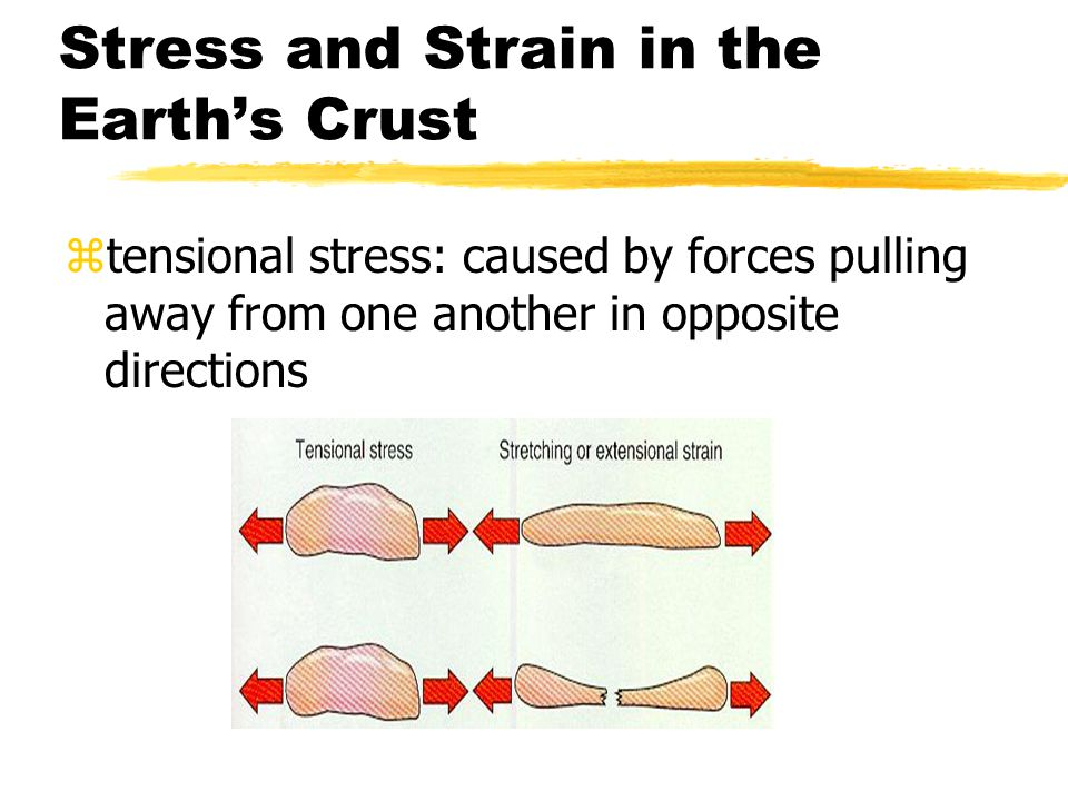 Stress and Strain in the Earth's Crust zshear stress: due to movement prallel to but in opposite directions along a fulat or other boundary