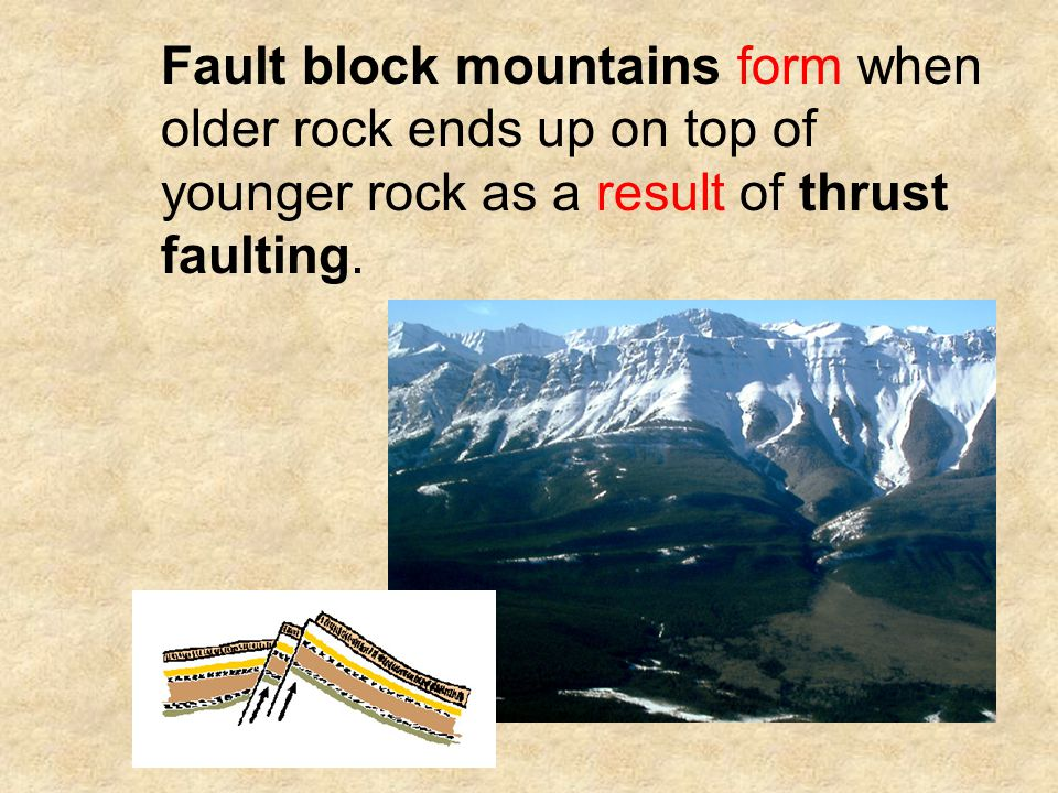 Fault block mountains form when older rock ends up on top of younger rock as a result of thrust faulting.