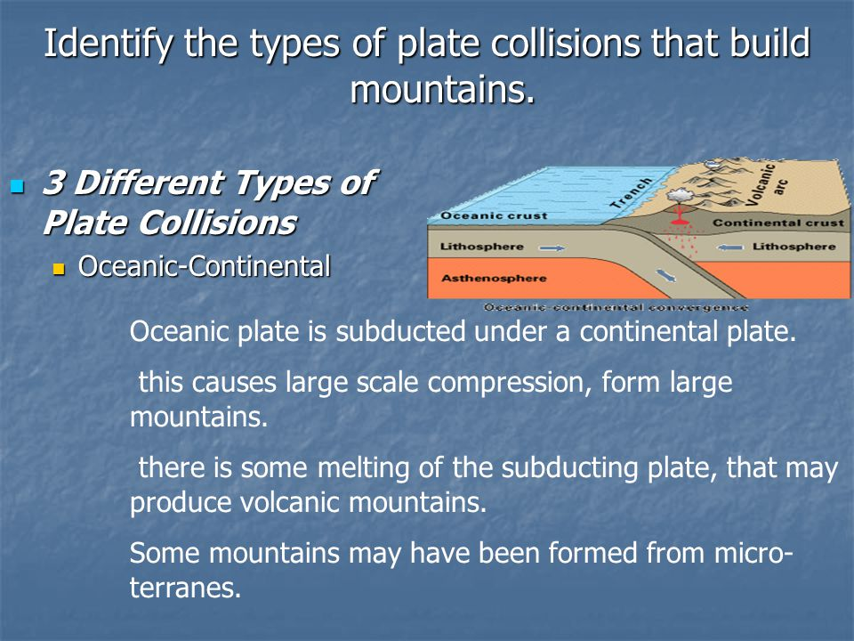Identify the types of plate collisions that build mountains. 3 Different Types of Plate Collisions 3 Different Types of Plate Collisions Oceanic-Conti