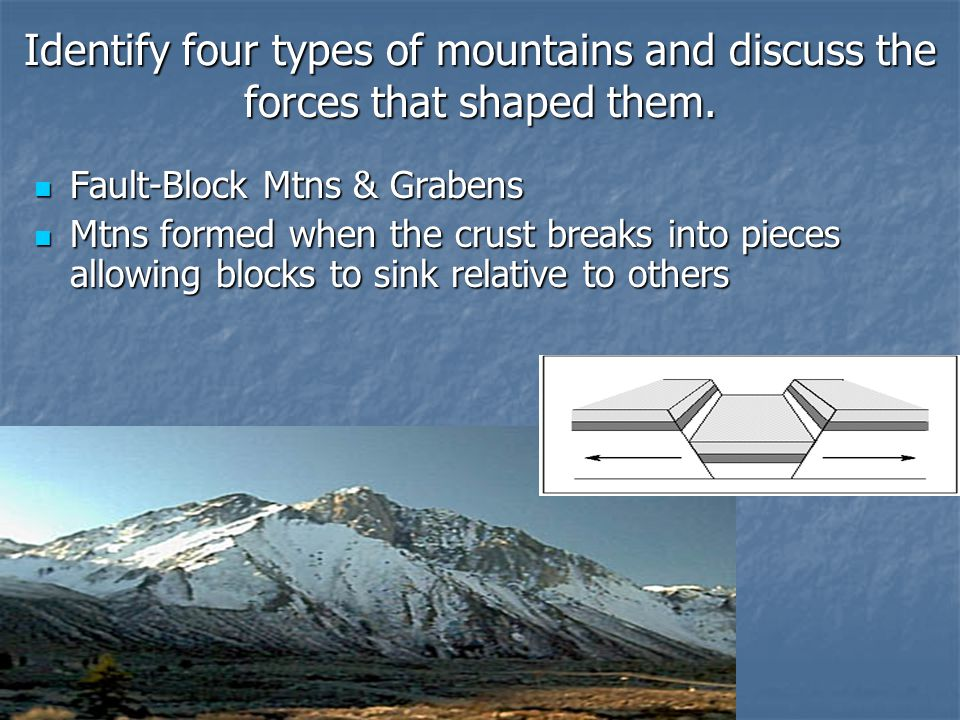 Identify four types of mountains and discuss the forces that shaped them. Fault-Block Mtns & Grabens Fault-Block Mtns & Grabens Mtns formed when the c