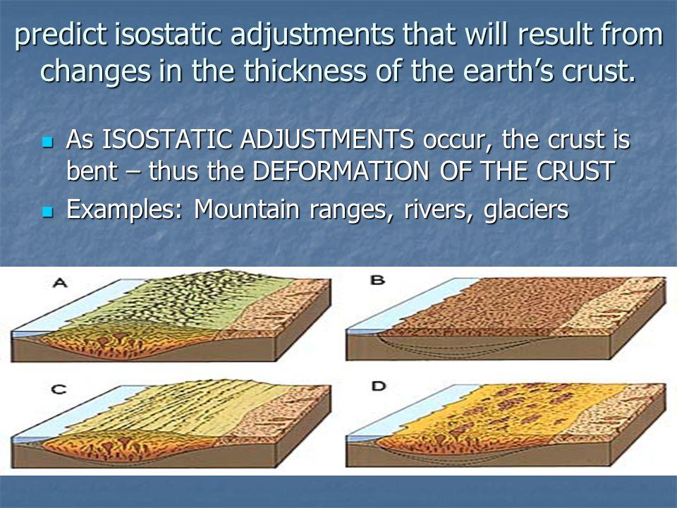 Identify sources of stress in crustal rock.