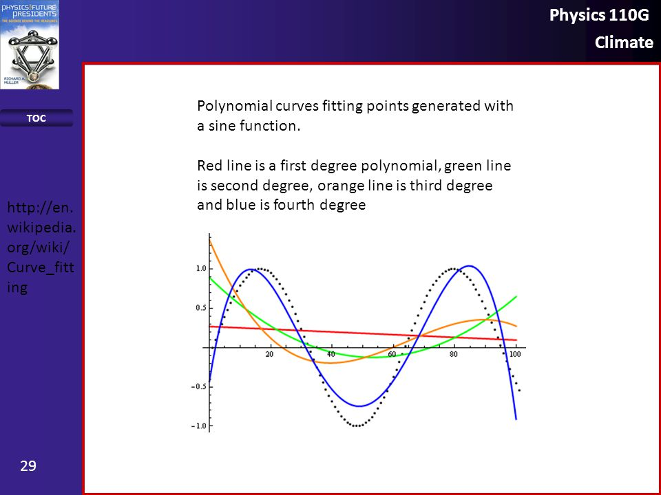 Physics 110G Climate TOC 29 http://en. wikipedia.