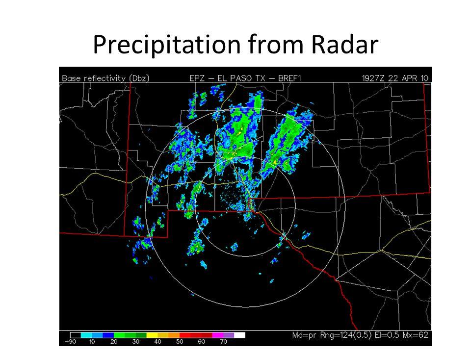 Precipitation from Radar