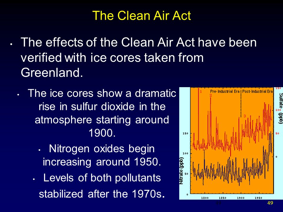 49 The Clean Air Act The effects of the Clean Air Act have been verified with ice cores taken from Greenland.