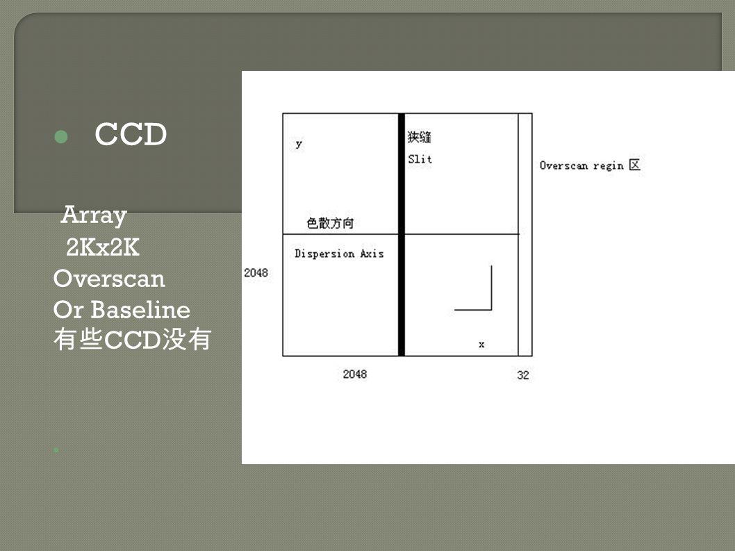 CCD Array 2Kx2K Overscan Or Baseline 有些 CCD 没有