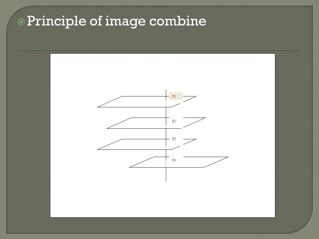  Principle of image combine P1 P2 P3 P4
