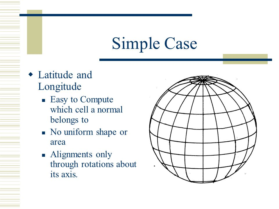 Simple Case  Latitude and Longitude Easy to Compute which cell a normal belongs to No uniform shape or area Alignments only through rotations about i