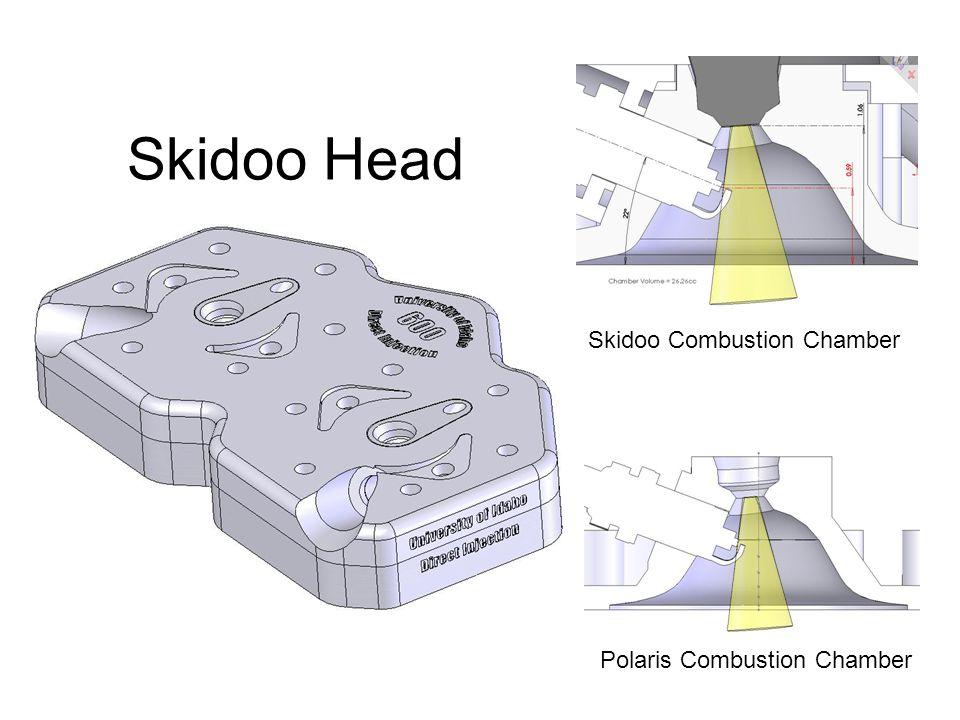 Water Jacket Comparison Skidoo HeadPolaris Head