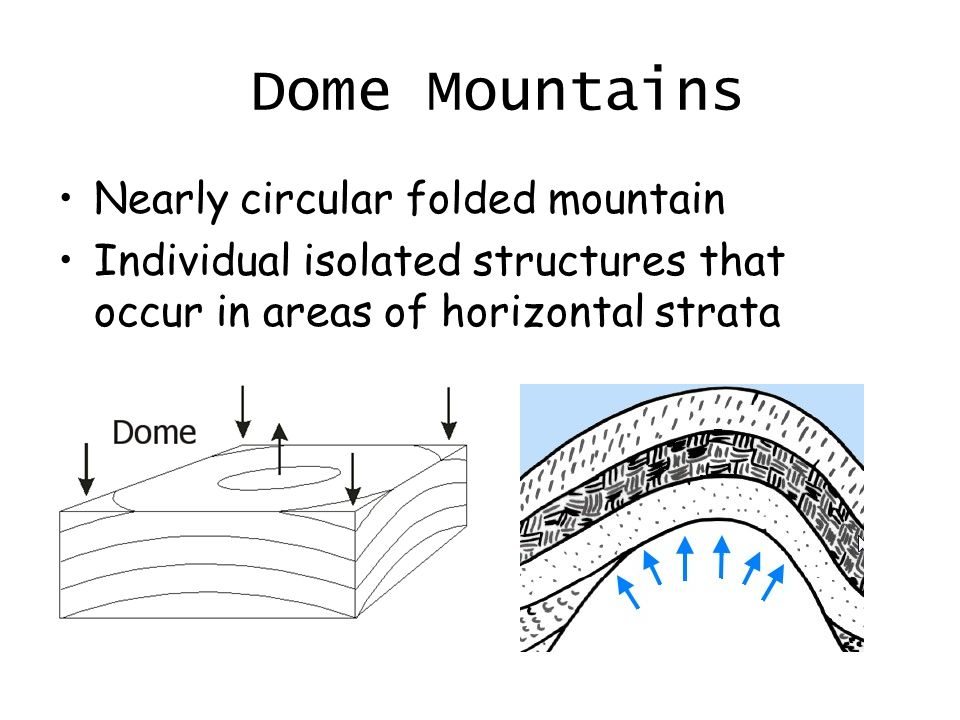 Dome Mountains Nearly circular folded mountain Individual isolated structures that occur in areas of horizontal strata