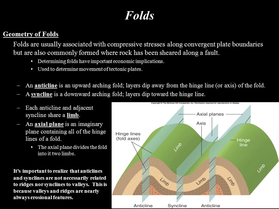 Folds Geometry of Folds Folds are usually associated with compressive stresses along convergent plate boundaries but are also commonly formed where ro