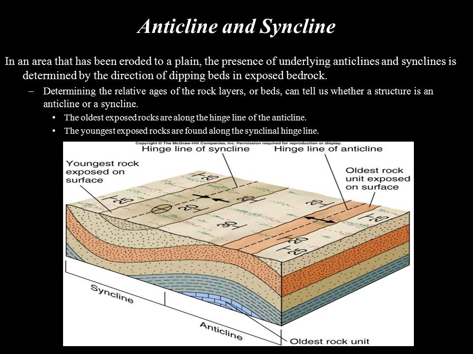 In an area that has been eroded to a plain, the presence of underlying anticlines and synclines is determined by the direction of dipping beds in expo