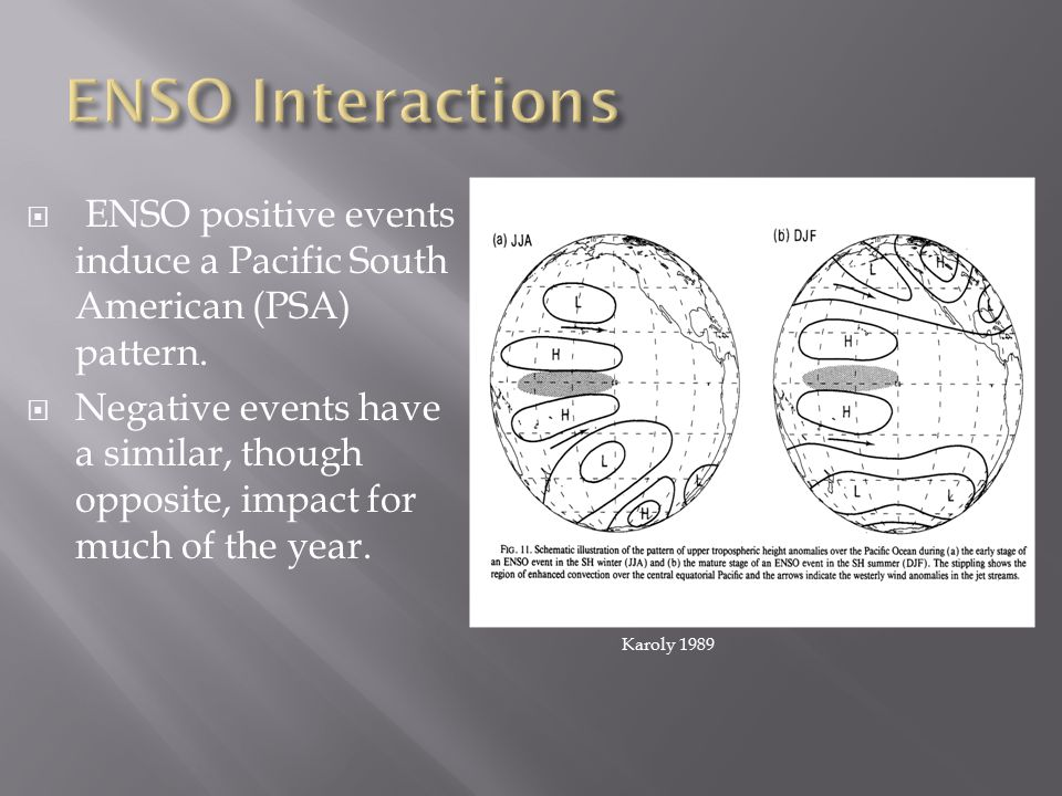  ENSO positive events induce a Pacific South American (PSA) pattern.