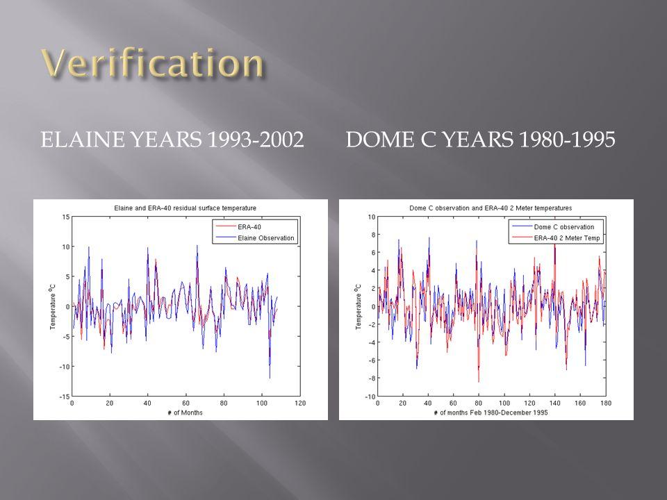 ELAINE YEARS 1993-2002DOME C YEARS 1980-1995