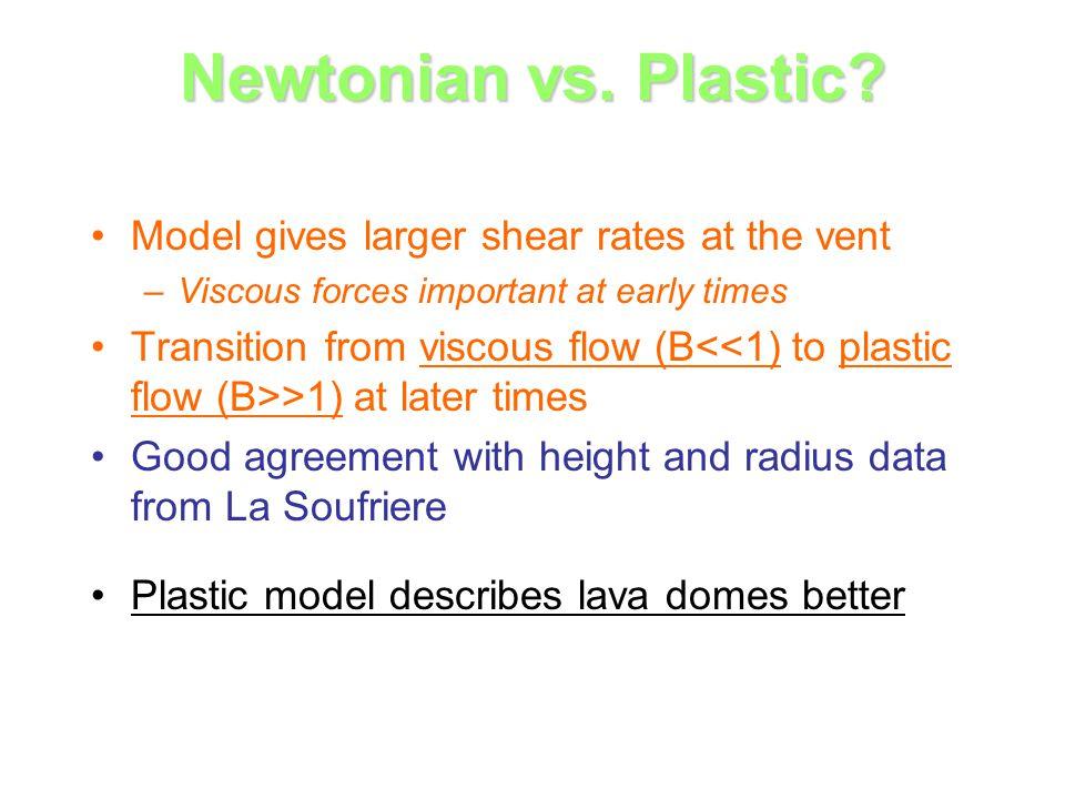 Newtonian vs. Plastic.