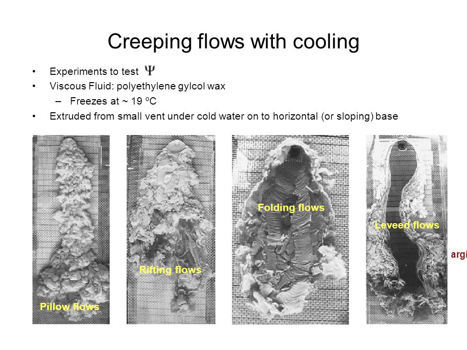 Creeping flows with cooling Experiments to test Viscous Fluid: polyethylene gylcol wax –Freezes at ~ 19 ºC Extruded from small vent under cold water o