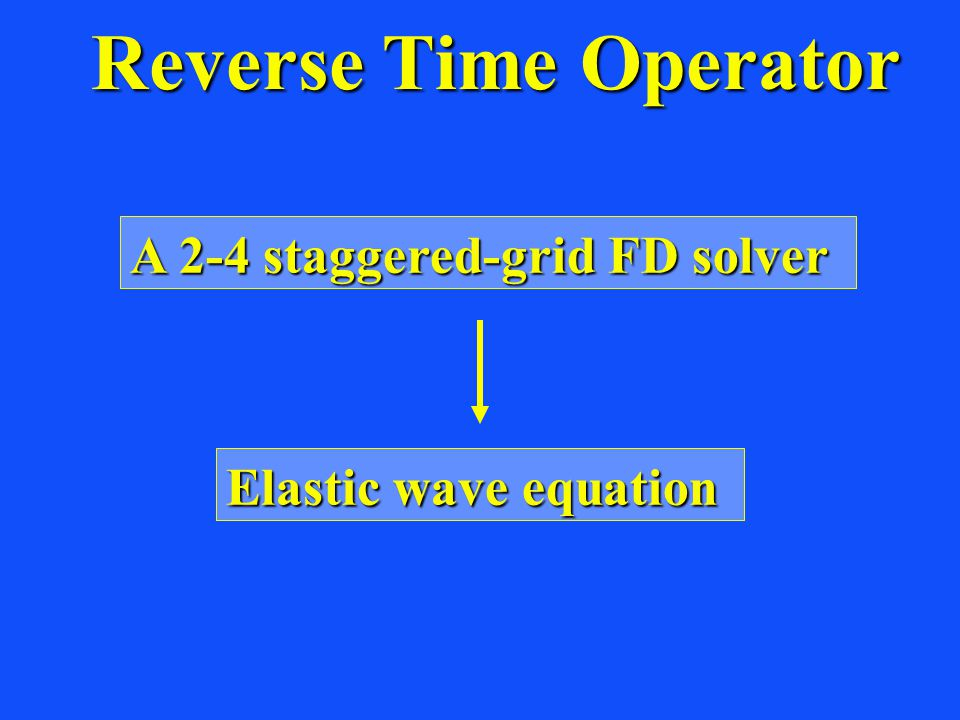 Reverse Time Operator Elastic wave equation A 2-4 staggered-grid FD solver
