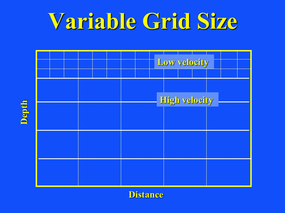 Variable Grid Size Distance Depth Low velocity High velocity