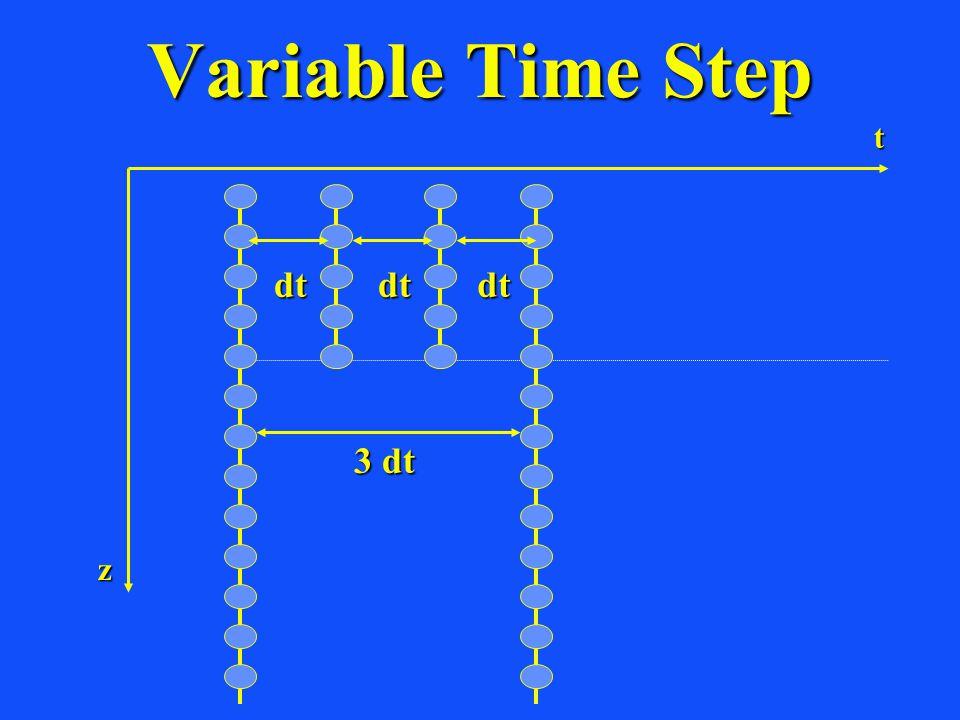 Variable Time Step z dt t dt 3 dt dt