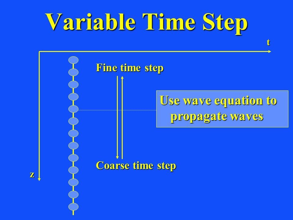 Variable Time Step z Fine time step Coarse time step t Use wave equation to propagate waves