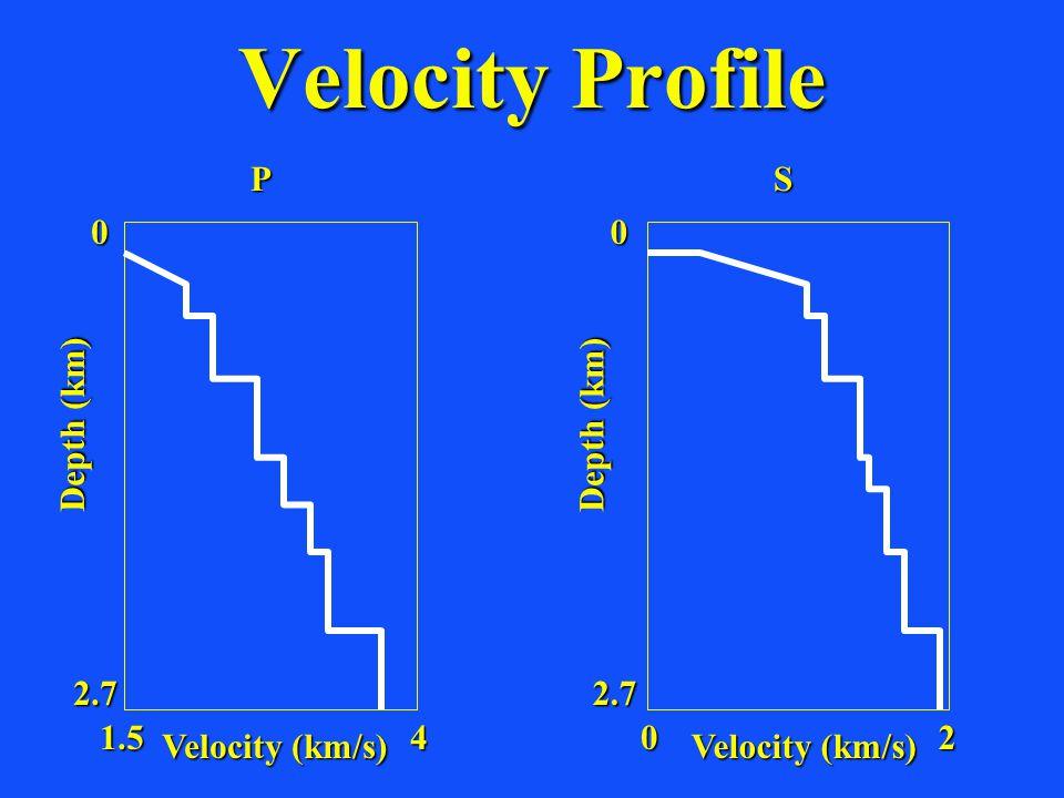 Velocity Profile Velocity (km/s) Depth (km) Velocity (km/s) 1.5402 2.7 0 Depth (km) 2.7 0 PS