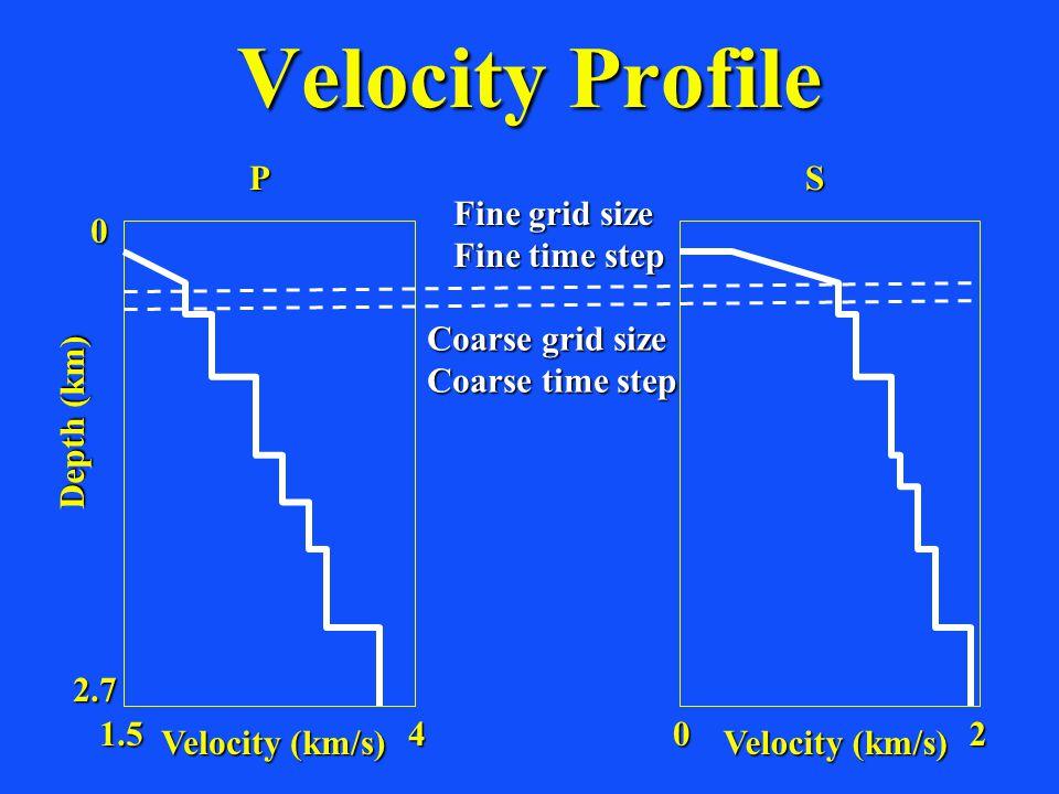 Velocity Profile Velocity (km/s) Depth (km) Velocity (km/s) 1.5402 2.7 0 PS Fine grid size Fine time step Coarse grid size Coarse time step
