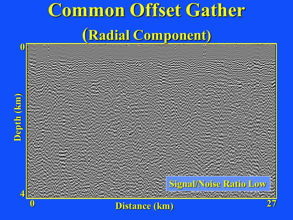 Common Offset Gather ( Radial Component) Distance (km) Depth (km) 4 0 027 Signal/Noise Ratio Low