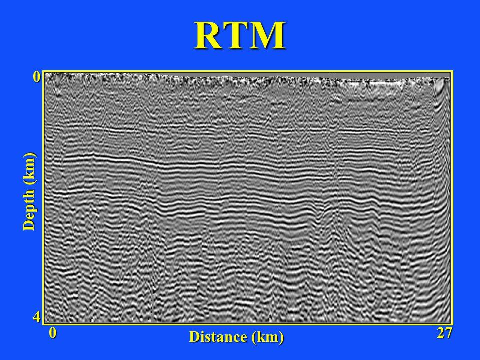 RTM Distance (km) Depth (km) 4 0 027