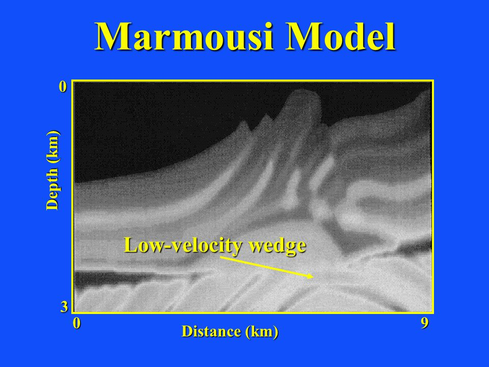 Marmousi Model Distance (km) Depth (km) 3 0 09 Low-velocity wedge