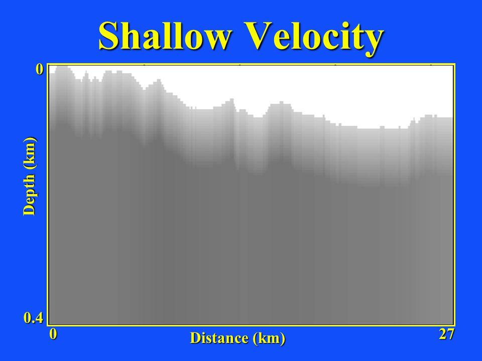 Shallow Velocity Distance (km) Depth (km) 0.4 0 027