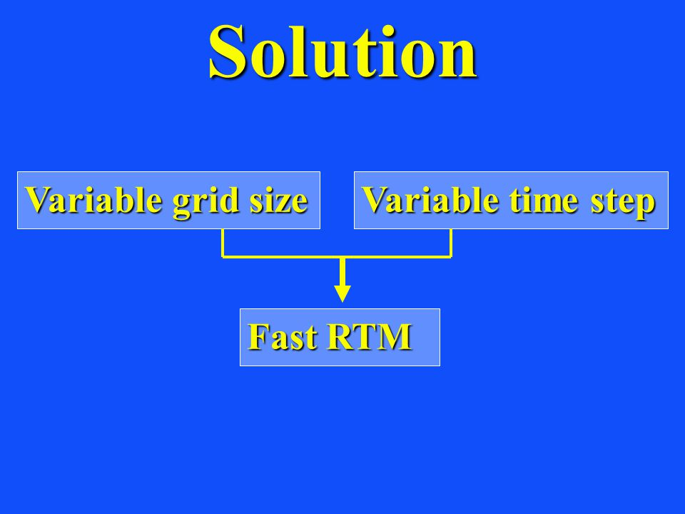 Solution Fast RTM Variable grid size Variable time step