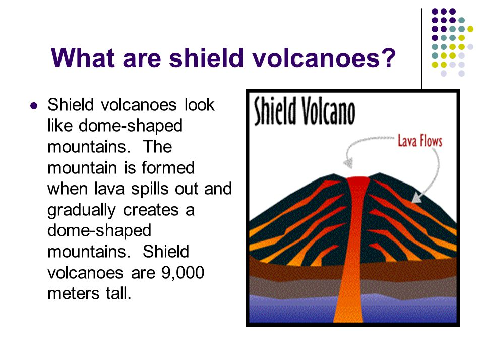 What is a cinder cone volcano.Cinder cone volcanoes look like dome-shaped mountains.