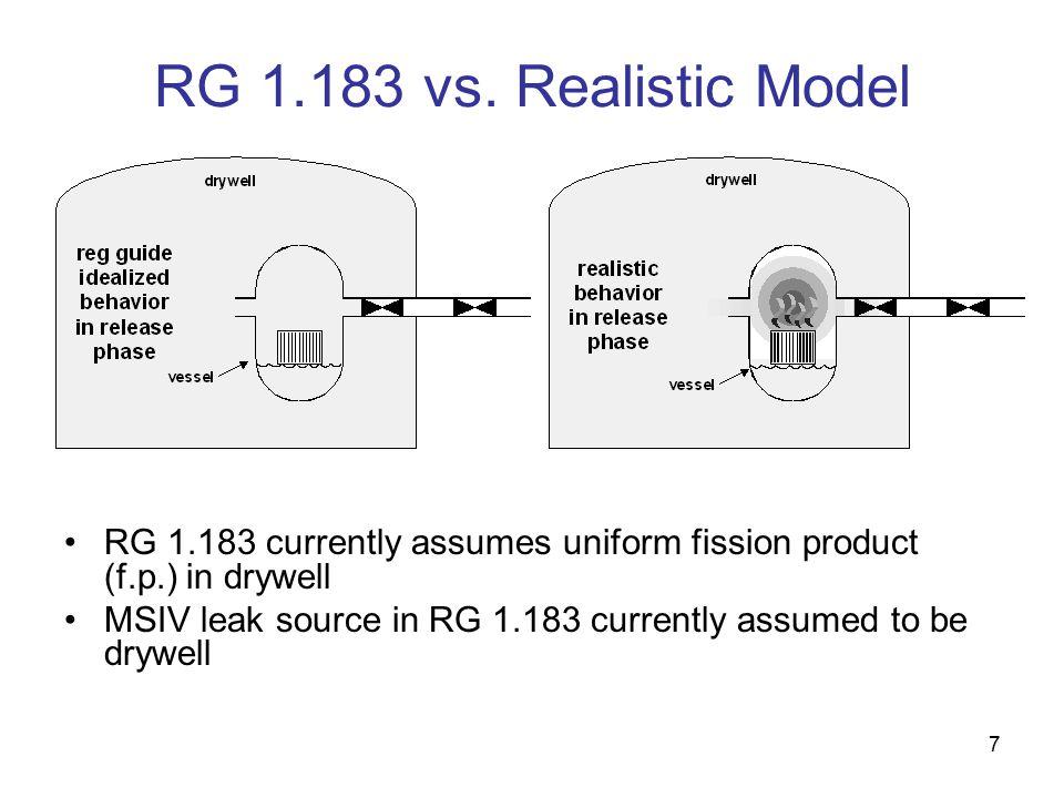 7 RG 1.183 vs.