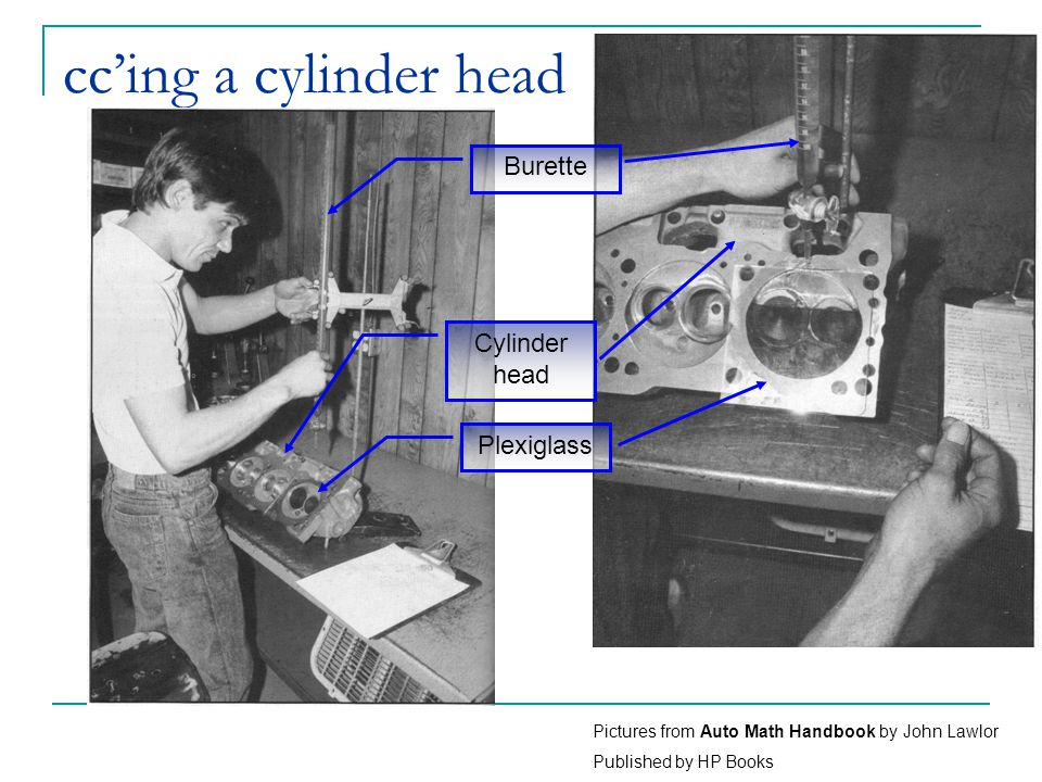 cc'ing a cylinder head Burette Plexiglass Cylinder head Pictures from Auto Math Handbook by John Lawlor Published by HP Books